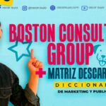 Matriz Boston Consulting Group bcg