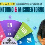 entorno de marketing