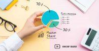 Market Share en Marketing